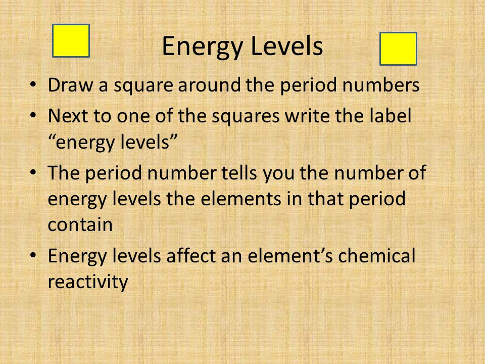 Energy Levels Draw a square around the period numbers Next to one of the squares write the label energy levels The period number tells you the number of energy levels the elements in that period contain Energy levels affect an element's chemical reactivity