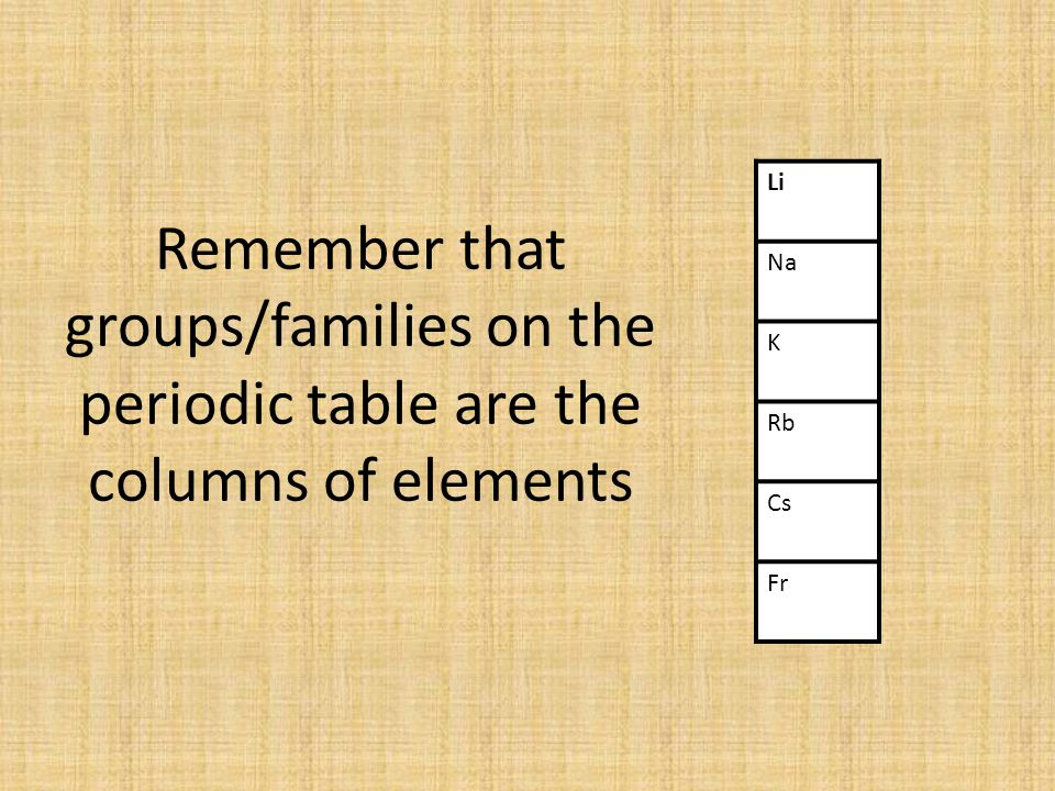 Remember that groups/families on the periodic table are the columns of elements Li Na K Rb Cs Fr