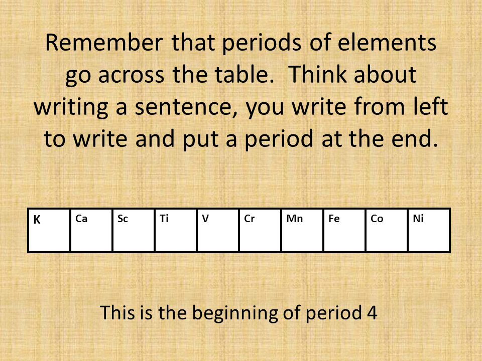 Remember that periods of elements go across the table.