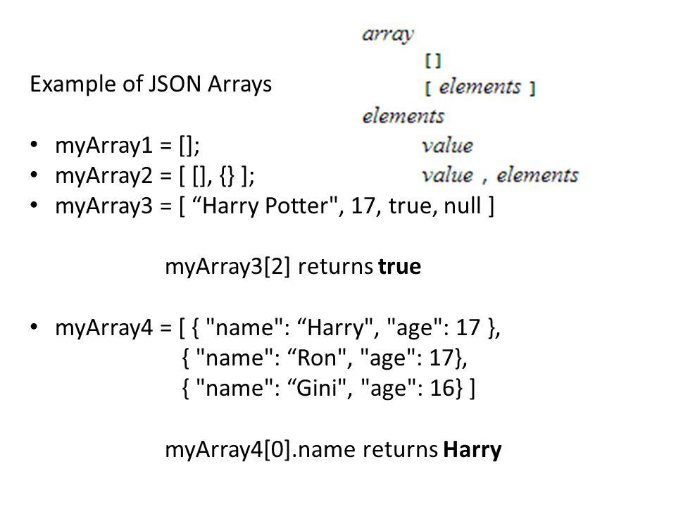"""Example of JSON Arrays myArray1 = []; myArray2 = [ [], {} ]; myArray3 = [ """"Harry Potter"""