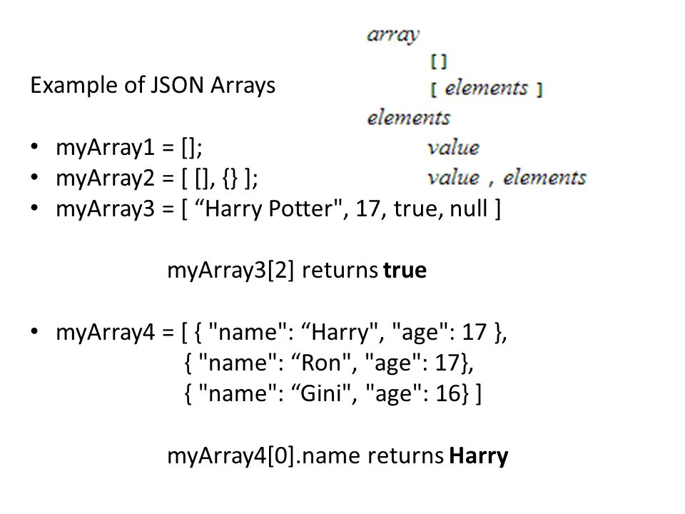 Example of JSON Arrays myArray1 = []; myArray2 = [ [], {} ]; myArray3 = [ Harry Potter , 17, true, null ] myArray3[2] returns true myArray4 = [ { name : Harry , age : 17 }, { name : Ron , age : 17}, { name : Gini , age : 16} ] myArray4[0].name returns Harry