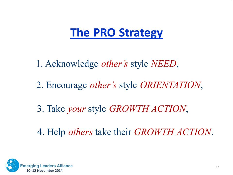 The PRO Strategy 1. Acknowledge other's style NEED, 2.