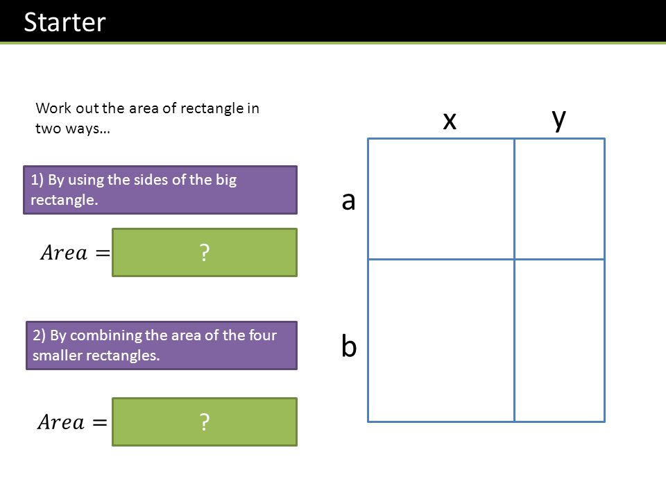 x y a b Work out the area of rectangle in two ways… 2) By combining the area of the four smaller rectangles.