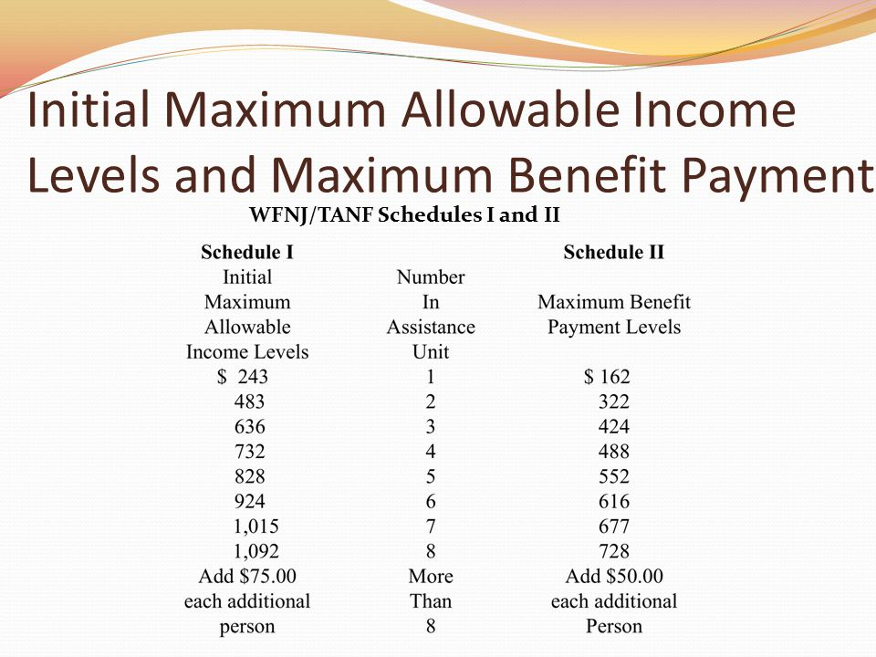 Initial Maximum Allowable Income Levels and Maximum Benefit Payment WFNJ/TANF Schedules I and II