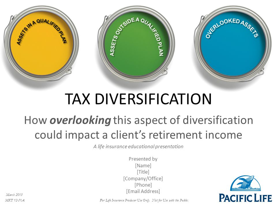 How overlooking this aspect of diversification could impact a client's retirement income A life insurance educational presentation Presented by [Name] [Title] [Company/Office] [Phone] [Email Address] MKT 12-51A March 2013 For Life Insurance Producer Use Only.