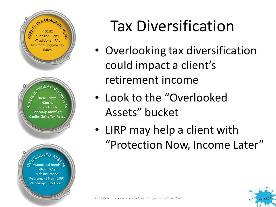 Tax Diversification Overlooking tax diversification could impact a client's retirement income Look to the Overlooked Assets bucket LIRP may help a client with Protection Now, Income Later 401(K) Pension Plans Traditional IRAs Income Tax Rates Taxed at: Income Tax Rates Municipal Bonds Roth IRAs Life Insurance Retirement Plan (LIRP) Tax Free* Generally: Tax Free* Real Estate Stocks Stock Funds Tax Rates Generally taxed at: Capital Gains Tax Rates 26 of 27 For Life Insurance Producer Use Only.
