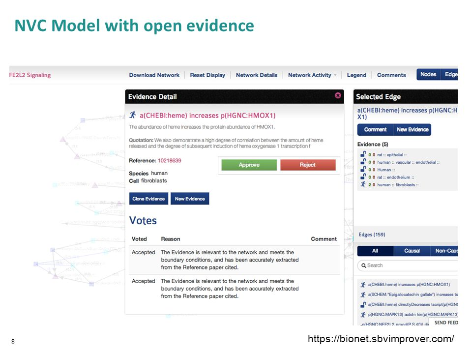 8 NVC Model with open evidence https://bionet.sbvimprover.com/