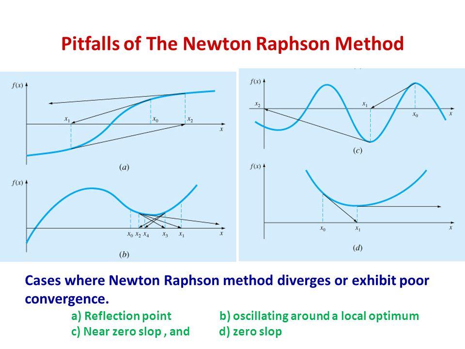 Pitfalls of The Newton Raphson Method Cases where Newton Raphson method diverges or exhibit poor convergence. a) Reflection point b) oscillating aroun