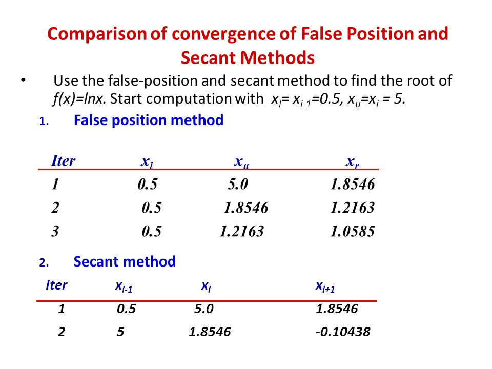 Comparison of convergence of False Position and Secant Methods Use the false-position and secant method to find the root of f(x)=lnx. Start computatio