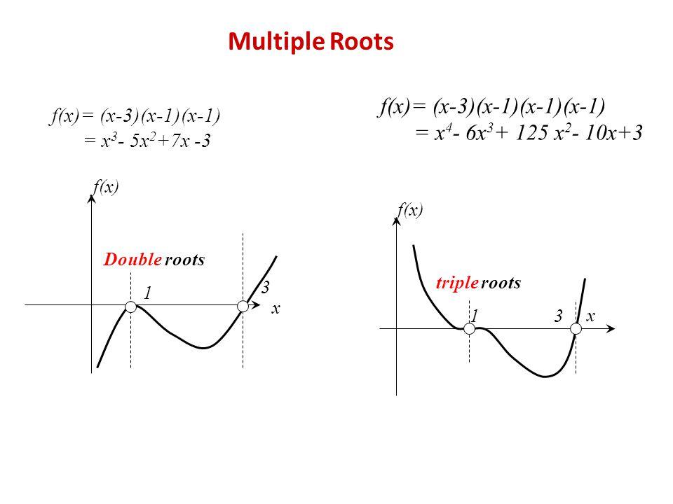 Multiple Roots x f(x)= (x-3)(x-1)(x-1) = x 3 - 5x 2 +7x -3 f(x) 1 x 3 Double roots f(x)= (x-3)(x-1)(x-1)(x-1) = x 4 - 6x 3 + 125 x 2 - 10x+3 f(x) 13 t