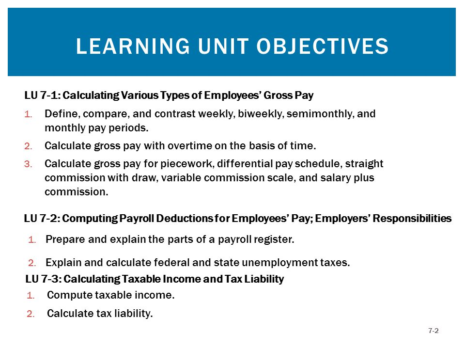 LEARNING UNIT OBJECTIVES 7-2 LU 7-1: Calculating Various Types of Employees' Gross Pay 1. Define, compare, and contrast weekly, biweekly, semimonthly,