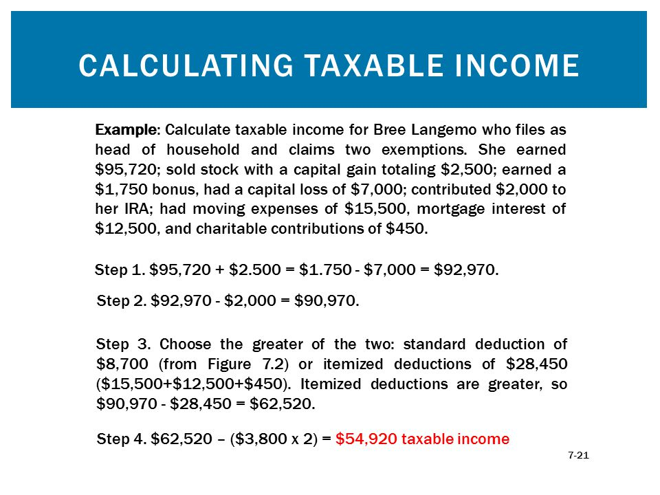 CALCULATING TAXABLE INCOME Example: Calculate taxable income for Bree Langemo who files as head of household and claims two exemptions. She earned $95
