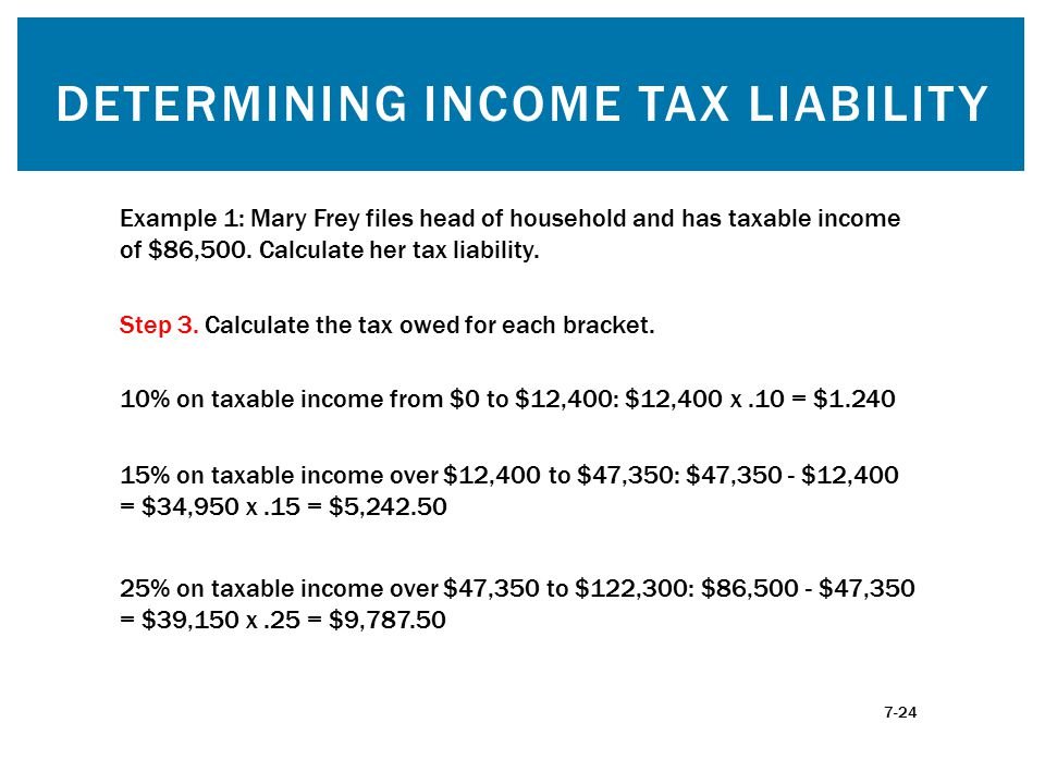 DETERMINING INCOME TAX LIABILITY Step 3. Calculate the tax owed for each bracket.