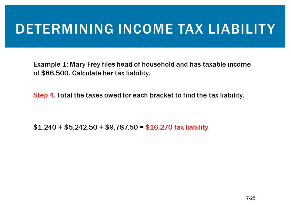 DETERMINING INCOME TAX LIABILITY Step 4.