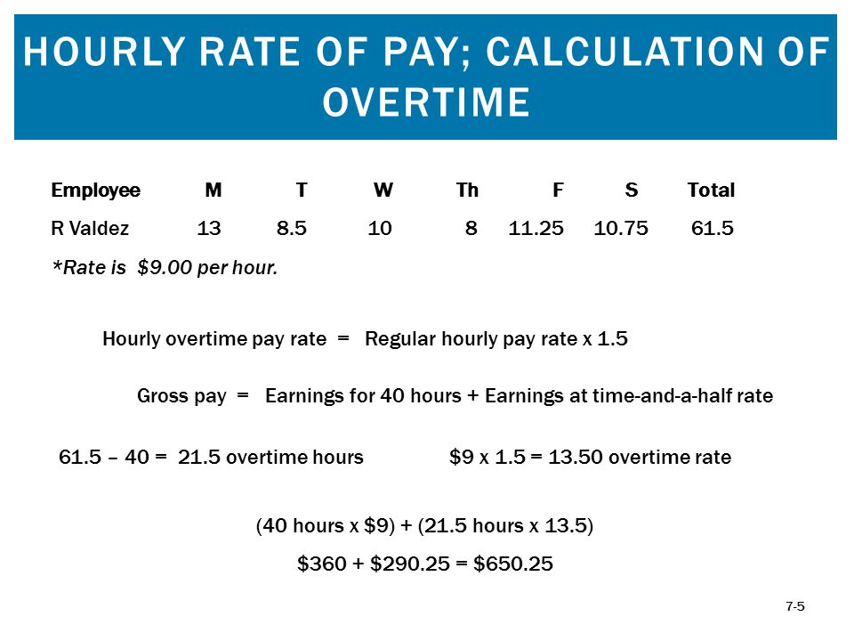 HOURLY RATE OF PAY; CALCULATION OF OVERTIME 7-5 EmployeeM T W ThFS Total R Valdez138.510811.2510.7561.5 *Rate is $9.00 per hour.