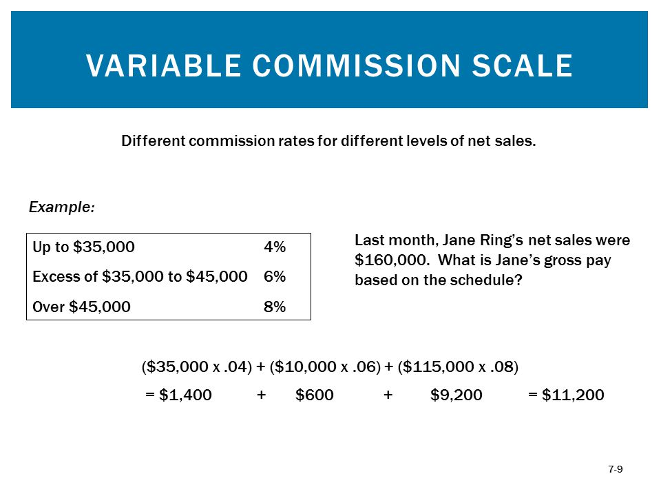 VARIABLE COMMISSION SCALE 7-9 Different commission rates for different levels of net sales.
