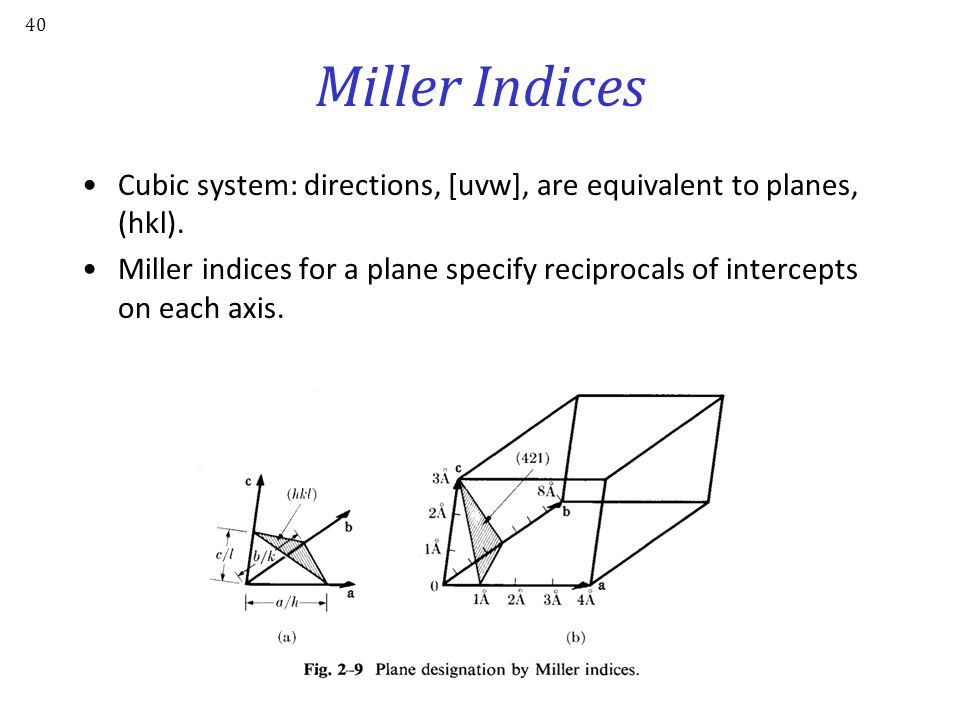 39 Supplemental Slides The following slides contain revision material about Miller indices from the first two lectures.