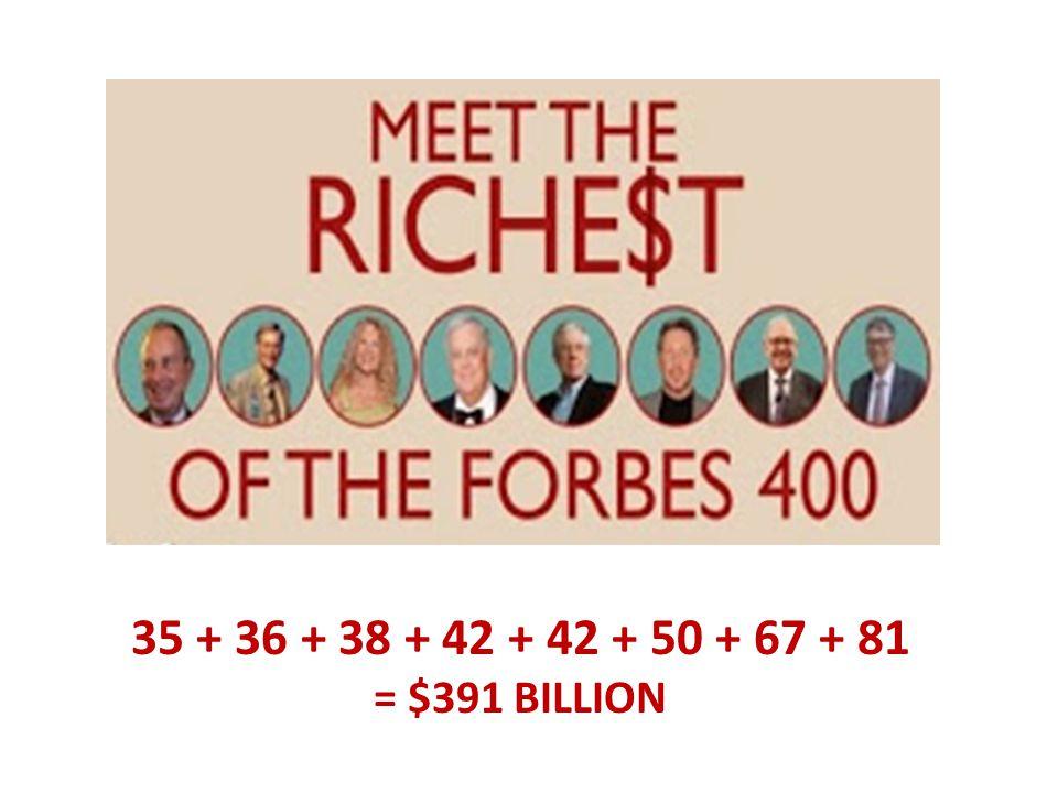 35 + 36 + 38 + 42 + 42 + 50 + 67 + 81 = $391 BILLION