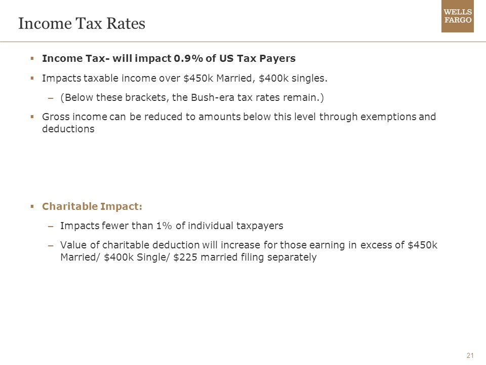 21 Income Tax Rates  Income Tax- will impact 0.9% of US Tax Payers  Impacts taxable income over $450k Married, $400k singles.