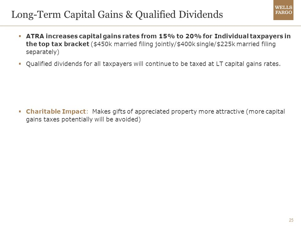 25 Long-Term Capital Gains & Qualified Dividends  ATRA increases capital gains rates from 15% to 20% for Individual taxpayers in the top tax bracket ($450k married filing jointly/$400k single/$225k married filing separately)  Qualified dividends for all taxpayers will continue to be taxed at LT capital gains rates.