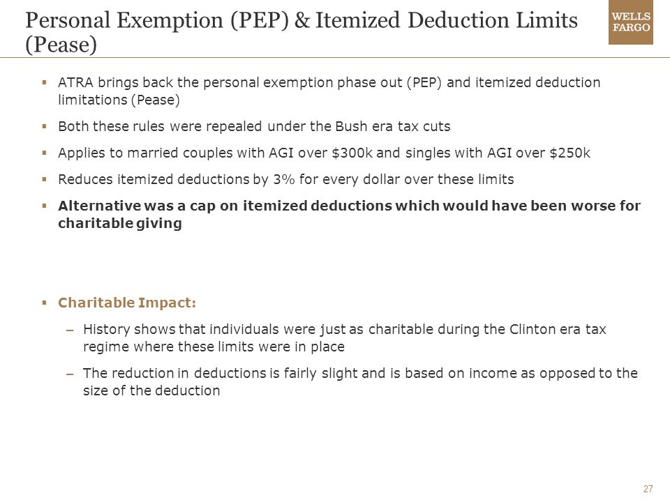 27 Personal Exemption (PEP) & Itemized Deduction Limits (Pease)  ATRA brings back the personal exemption phase out (PEP) and itemized deduction limitations (Pease)  Both these rules were repealed under the Bush era tax cuts  Applies to married couples with AGI over $300k and singles with AGI over $250k  Reduces itemized deductions by 3% for every dollar over these limits  Alternative was a cap on itemized deductions which would have been worse for charitable giving  Charitable Impact: – History shows that individuals were just as charitable during the Clinton era tax regime where these limits were in place – The reduction in deductions is fairly slight and is based on income as opposed to the size of the deduction