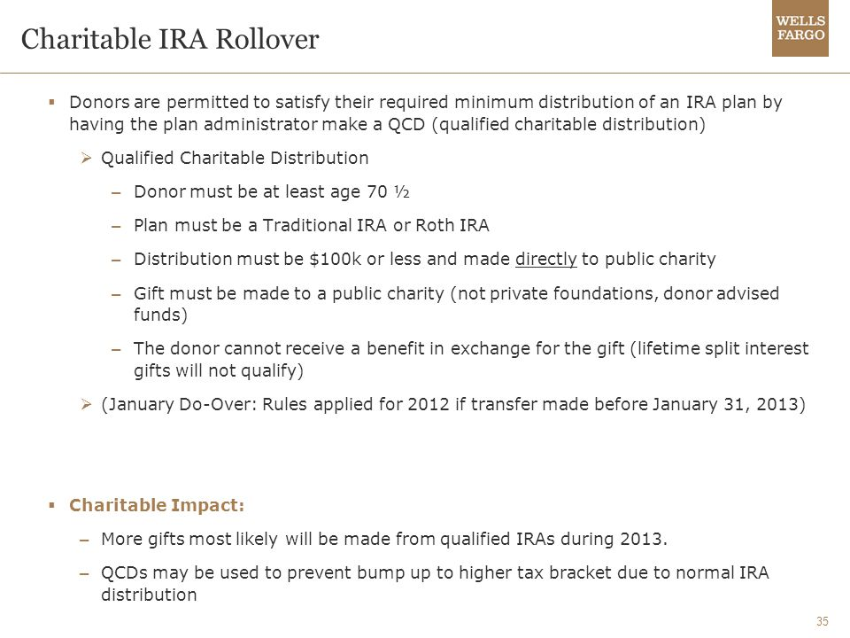 35 Charitable IRA Rollover  Donors are permitted to satisfy their required minimum distribution of an IRA plan by having the plan administrator make a QCD (qualified charitable distribution)  Qualified Charitable Distribution – Donor must be at least age 70 ½ – Plan must be a Traditional IRA or Roth IRA – Distribution must be $100k or less and made directly to public charity – Gift must be made to a public charity (not private foundations, donor advised funds) – The donor cannot receive a benefit in exchange for the gift (lifetime split interest gifts will not qualify)  (January Do-Over: Rules applied for 2012 if transfer made before January 31, 2013)  Charitable Impact: – More gifts most likely will be made from qualified IRAs during 2013.