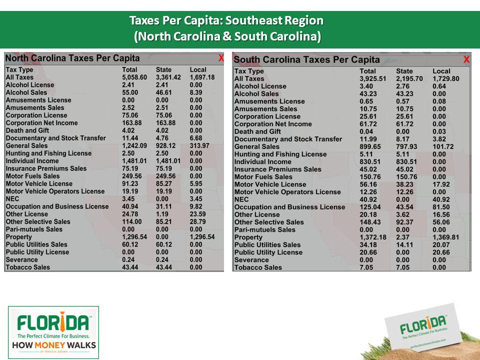Insert your logo here Taxes Per Capita: Southeast Region (North Carolina & South Carolina)