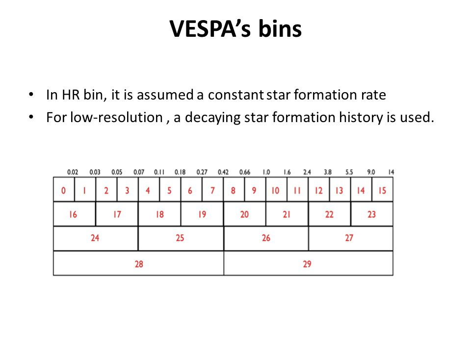 VESPA's bins In HR bin, it is assumed a constant star formation rate For low-resolution, a decaying star formation history is used.
