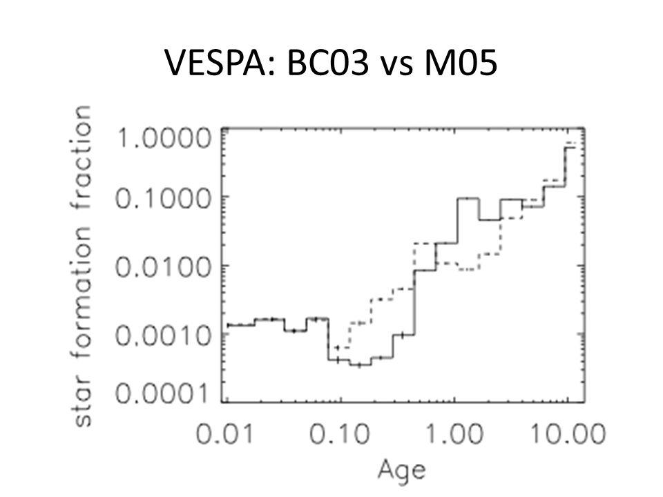 VESPA: BC03 vs M05