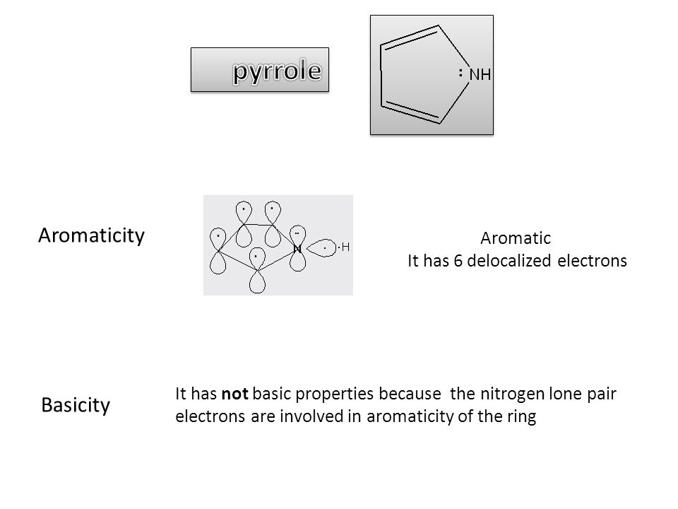 Aromaticity Aromatic It has 6 delocalized electrons.... Basicity It has not basic properties because the nitrogen lone pair electrons are involved in