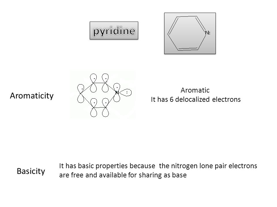 Aromaticity Aromatic It has 6 delocalized electrons...... Basicity It has basic properties because the nitrogen lone pair electrons are free and avail