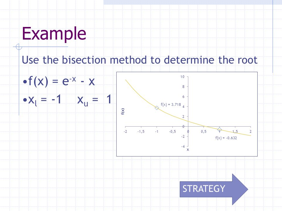 f(x) = e -x - x x l = -1 x u = 1 Use the bisection method to determine the root Example STRATEGY