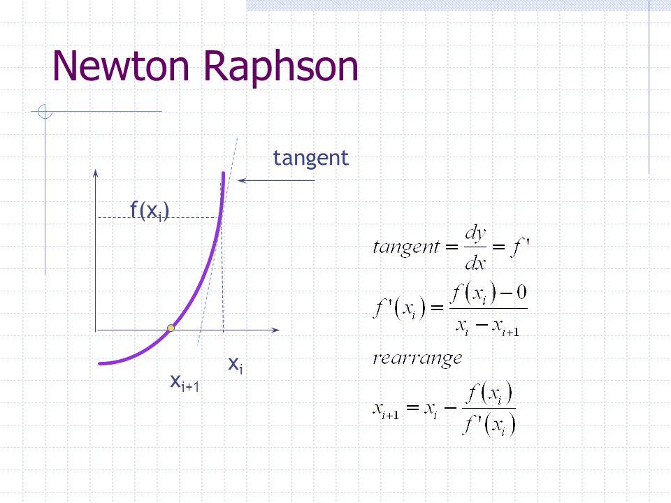 Newton Raphson f(x i ) xixi tangent x i+1