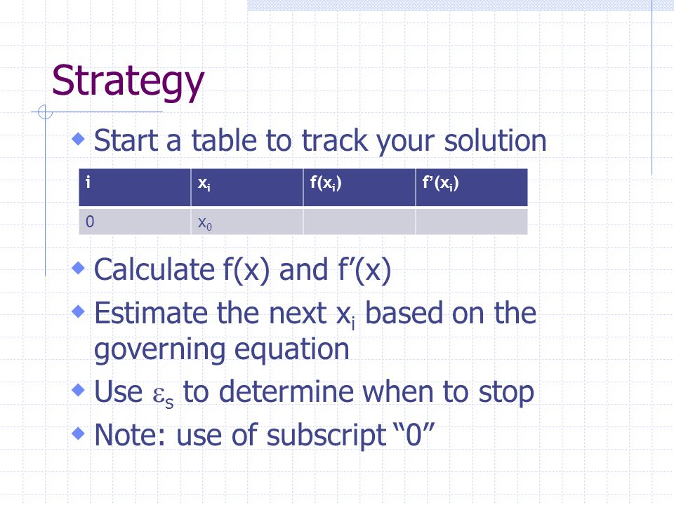 Strategy  Start a table to track your solution ixixi f(x i )f ' (x i ) 0x0x0  Calculate f(x) and f'(x)  Estimate the next x i based on the governing equation  Use  s to determine when to stop  Note: use of subscript 0