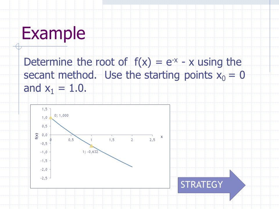 Determine the root of f(x) = e -x - x using the secant method.