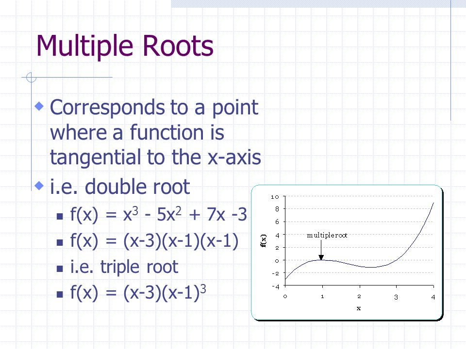 Multiple Roots  Corresponds to a point where a function is tangential to the x-axis  i.e.