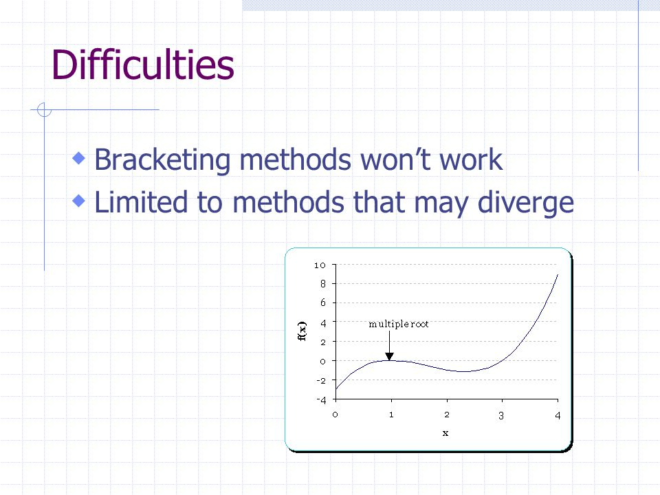 Difficulties  Bracketing methods won't work  Limited to methods that may diverge
