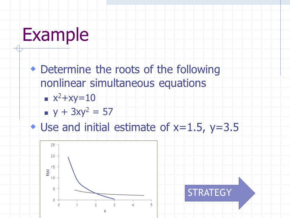  Determine the roots of the following nonlinear simultaneous equations x 2 +xy=10 y + 3xy 2 = 57  Use and initial estimate of x=1.5, y=3.5 Example STRATEGY