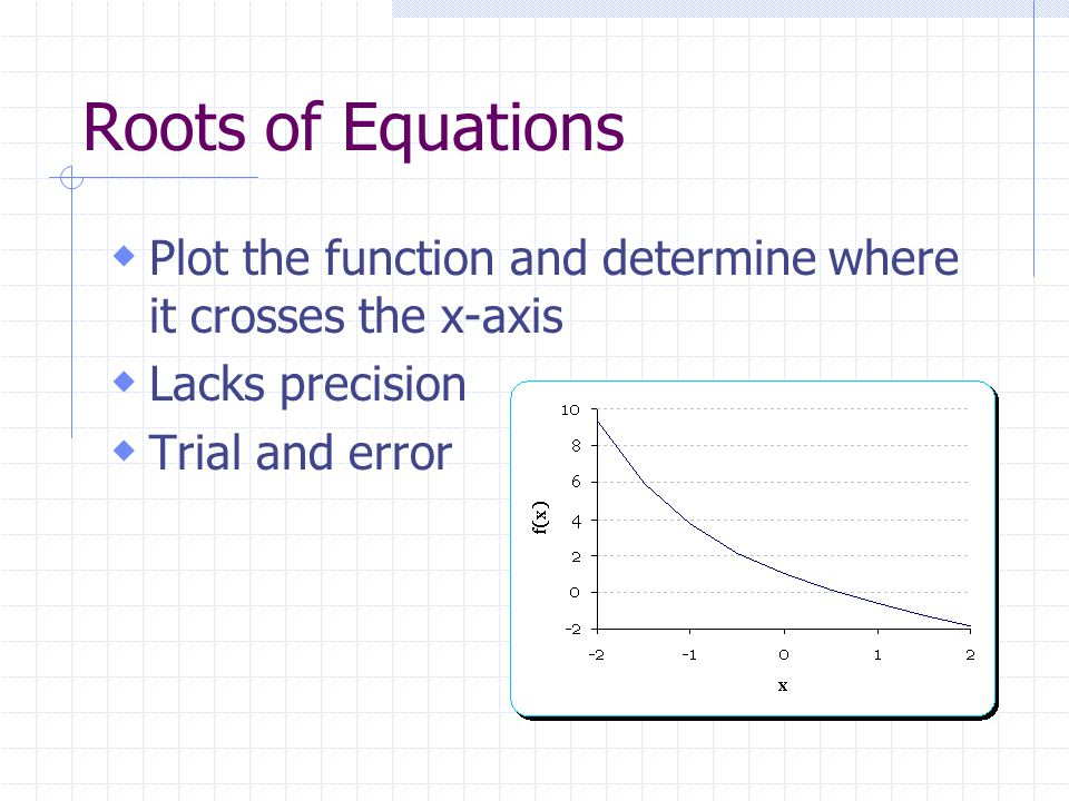Roots of Equations  Plot the function and determine where it crosses the x-axis  Lacks precision  Trial and error