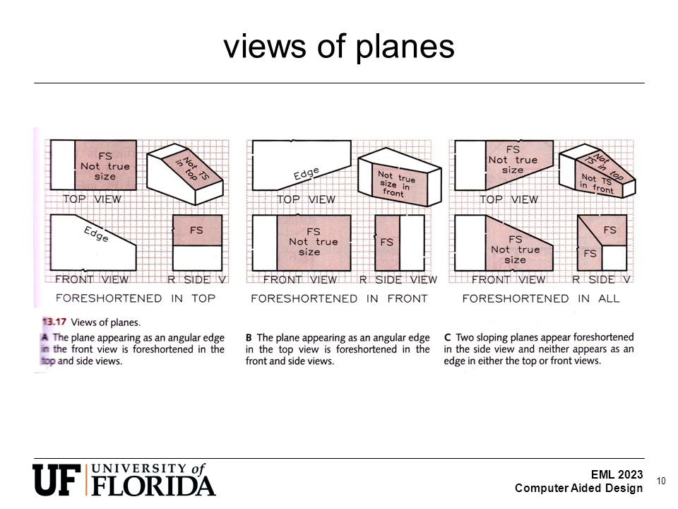 EML 2023 Computer Aided Design views of planes 10
