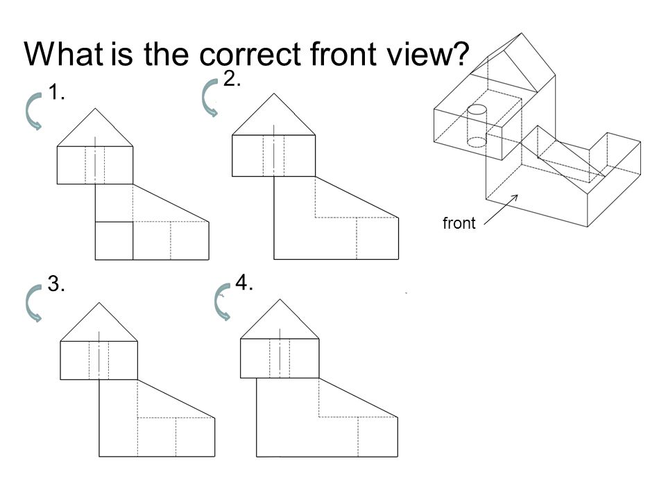 What is the correct front view front 1. 2. 3. 4.