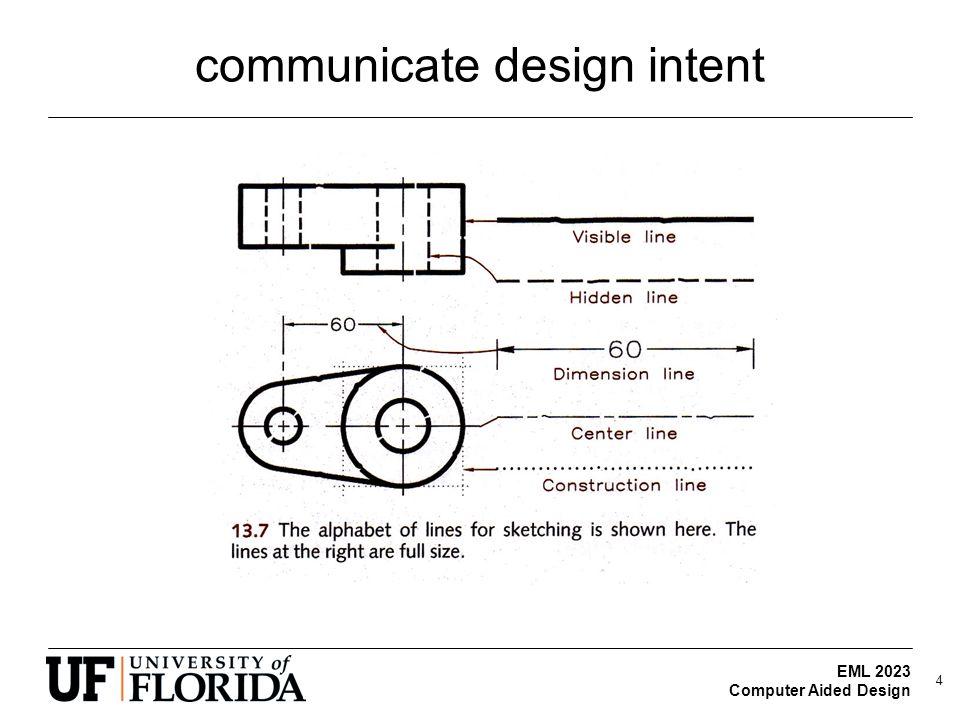 EML 2023 Computer Aided Design communicate design intent 4