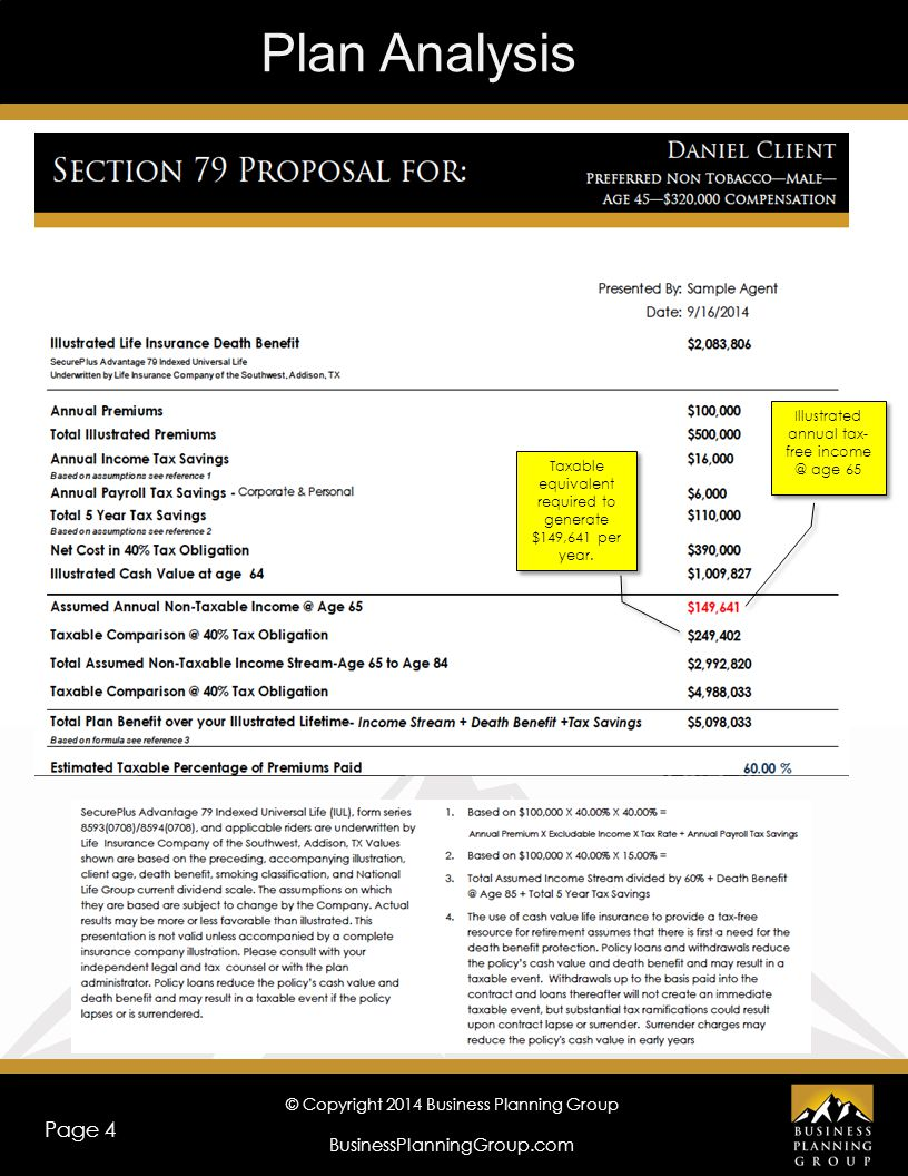 © Copyright 2014 Business Planning Group BusinessPlanningGroup.com Page 4 Plan Analysis Taxable equivalent required to generate $149,641 per year. Ill