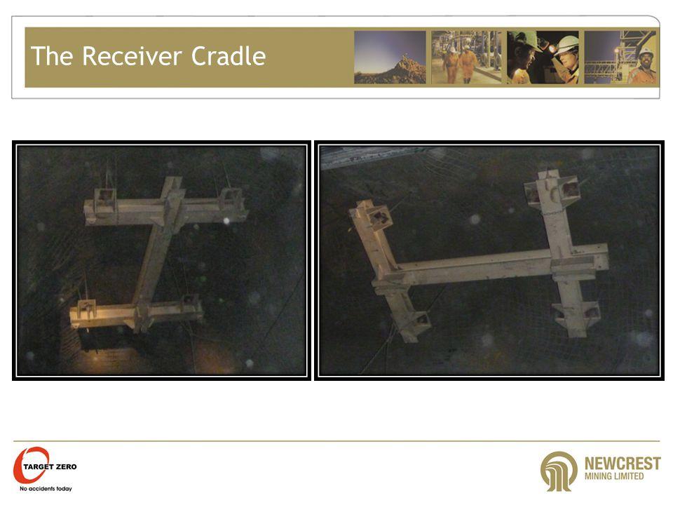The Receiver Cradle
