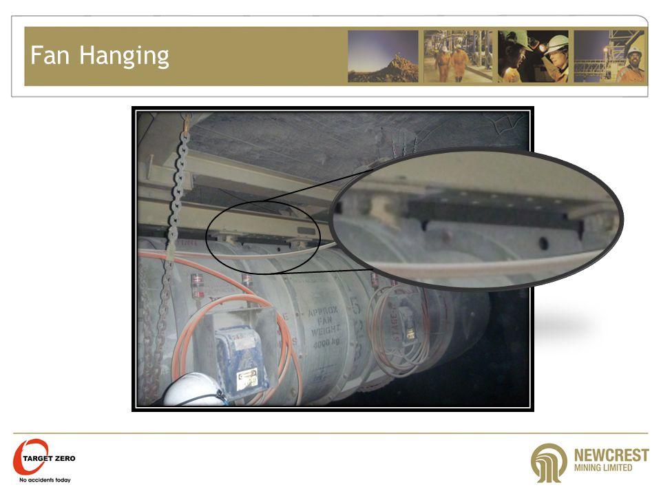 Fan Hanging