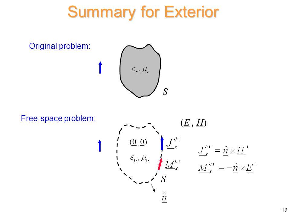 Summary for Exterior S Original problem: Free-space problem: S (0,0)(0,0) (E, H) 13