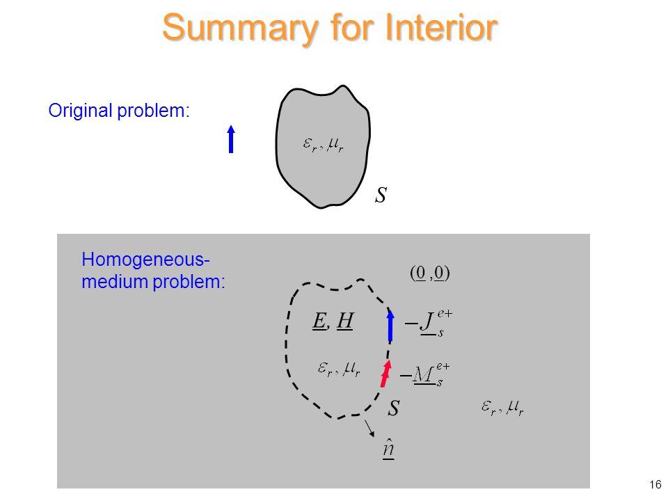 Summary for Interior S Original problem: S (0,0)(0,0) E, H Homogeneous- medium problem: 16