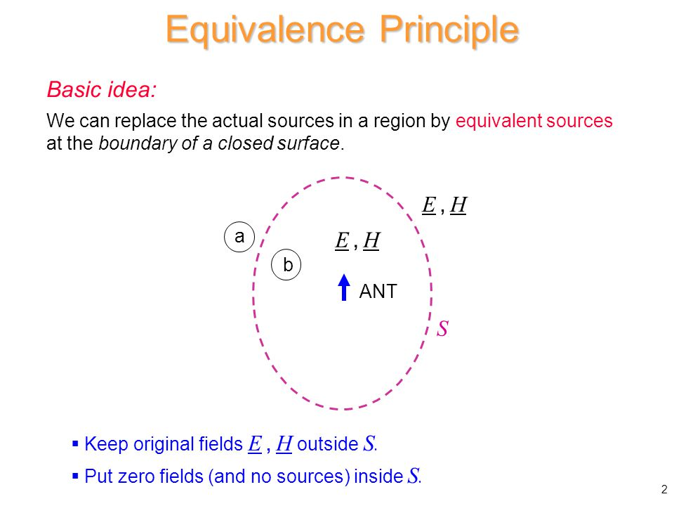 Equivalence Principle Basic idea: We can replace the actual sources in a region by equivalent sources at the boundary of a closed surface.
