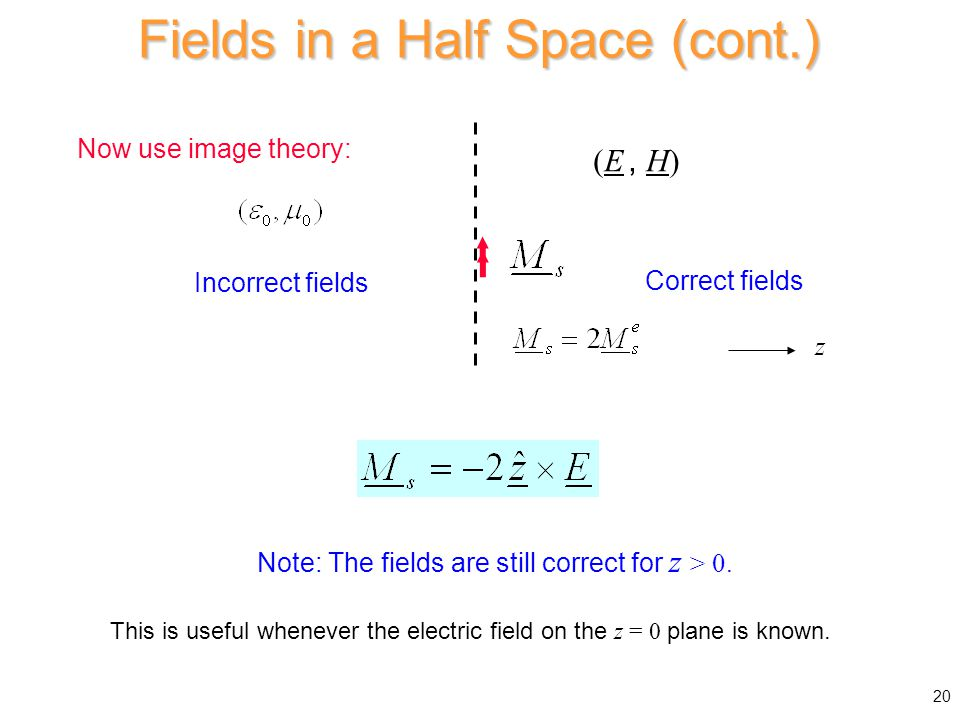 Note: The fields are still correct for z > 0.