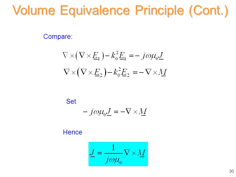 Volume Equivalence Principle (Cont.) 30 Set Compare: Hence